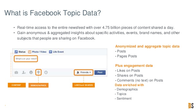 boosting-your-brand-marketing-with-facebook-topic-data-insights-7-638[1]